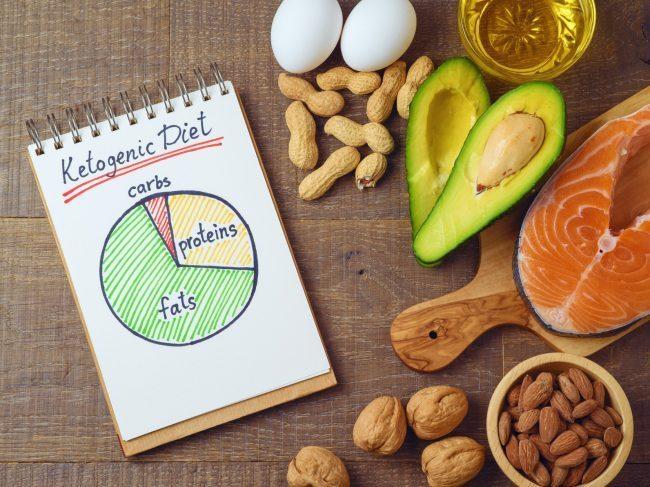 modi sani per perdere peso allo stomaco